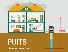 Comment calculer sa pompe de puits ?