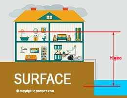 Comment calculer sa pompe de surface ?