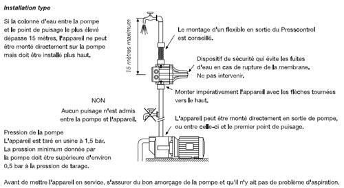 caractéristiques Presscontrol